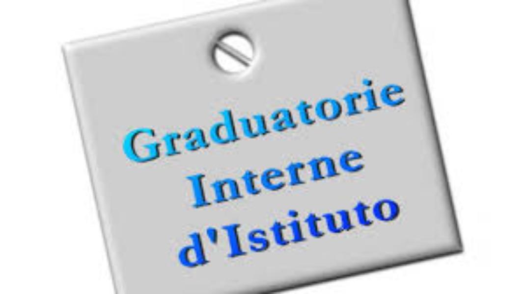 Graduatorie definitive d'Istituto personale doc...
